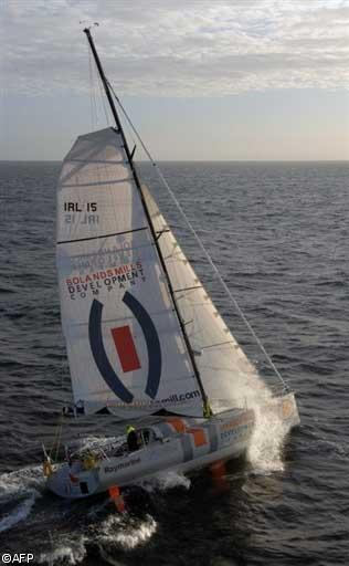 A Class 40 with a so called Square Head mainsail